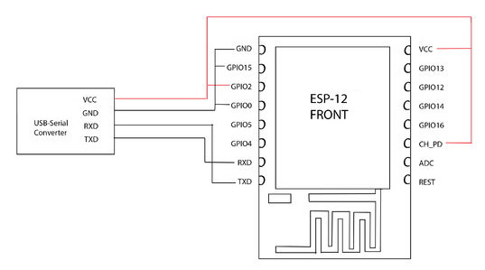 Flashing ESP12 Schematic